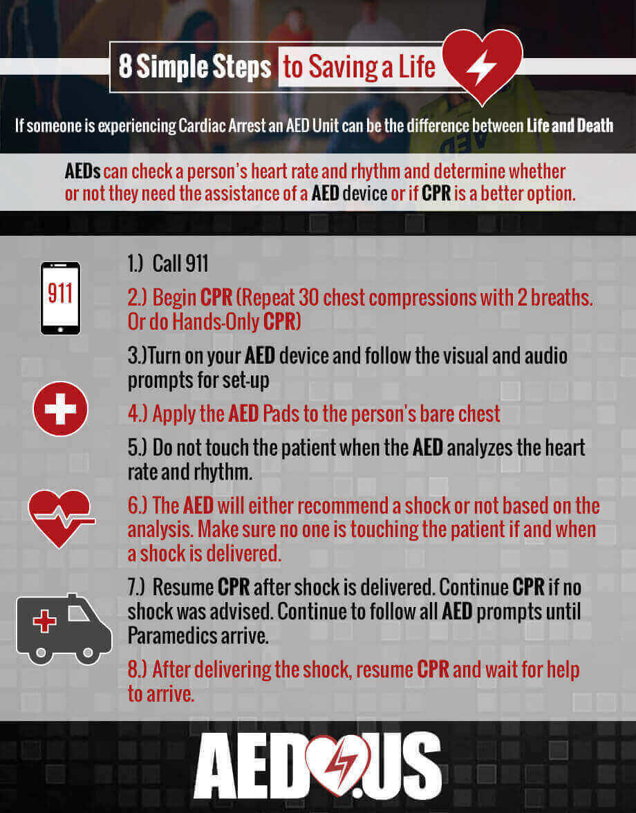 Our New Infographic: 8 Simple Steps to Saving a Life - AED.US BLOG
