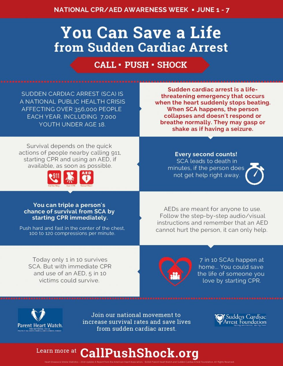 Saving a Life With #CallPushShock This CPR & AED Awareness Week - AED.US BLOG