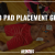 pad placement guide