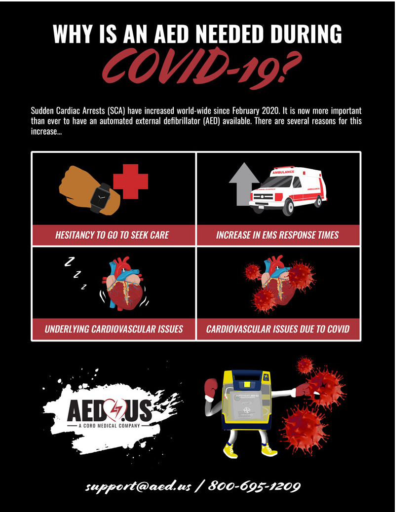 Why is an AED needed during COVID-19?