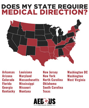 Does My State Require Medical Direction?